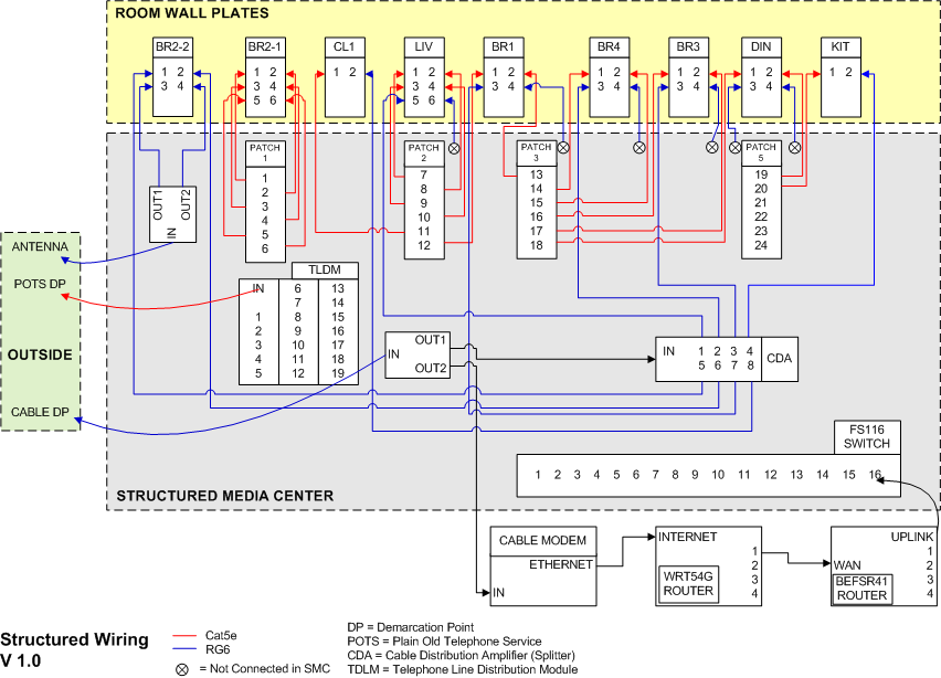 Create An Electrical Engineering Diagram Visio readingratnet