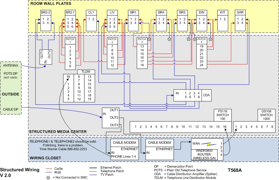 Fios Wiring Diagram: Verizon Fios Wiring Diagram  Verizon  Free Wiring Diagrams For Car    ,